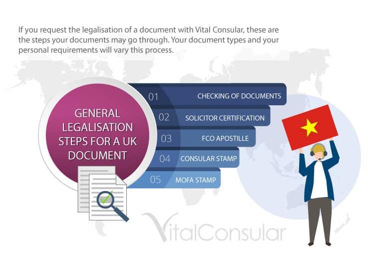 legalisation-for-vietnam